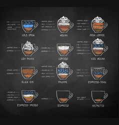 Chalk drawn sketches set coffee recipe vector