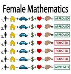 Female Mathematics vector image vector image
