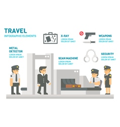 flat design travel security infographic vector image