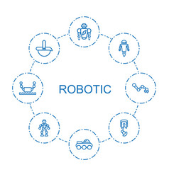 Robotic icons vector