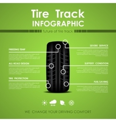 Tire track infographic vector image