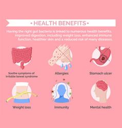Health benefits infographics set with information vector