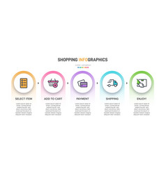 Concept shopping process with 5 successive vector