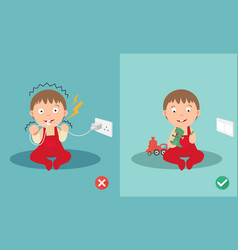 wrong and right for safety electric shock risk vector image vector image