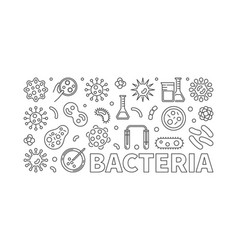Bacteria outline banner - concept vector