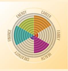 Papercut wheel of life diagram coaching tool in vector