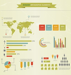 eco infograpich vector image vector image