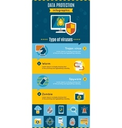 Data Protection Infographic vector