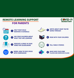 Remote learning rules poster or public health vector