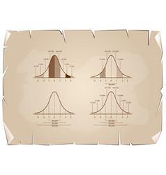 set of normal distribution chart on old paper back vector image