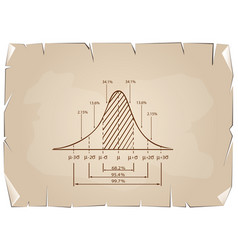 standard deviation diagram on old paper background vector image vector image
