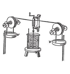 Joules experiment vintage vector