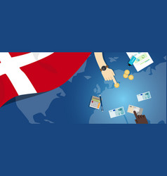 Denmark economy fiscal money trade concept vector