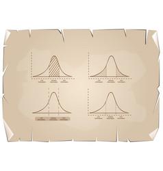 standard deviation diagram graph on old paper back vector image