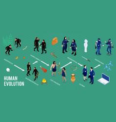 Human evolution isometric infographics vector