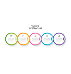 5 circle infographic with abstract timeline vector