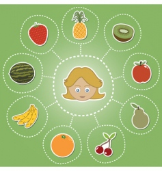 healthy food options vector image