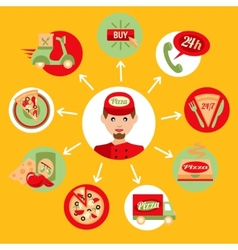 Pizza delivery boy icons set vector image
