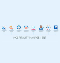 Hospitality management banner with icons tourism vector
