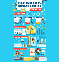 Home cleaning house service infographic facts vector