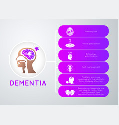 dementia infographic icon design medical vector image