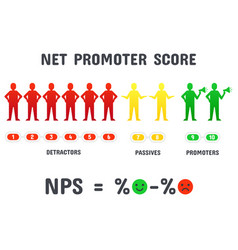 calculating nps formula net promoter score vector image