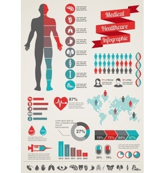 Medical and healthcare infographics vector image
