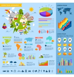 Travel flat infographic vector image