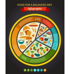 Health food infographic data and diagram vector image