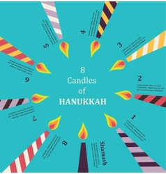 Eight candles for eight days of jewish holiday vector