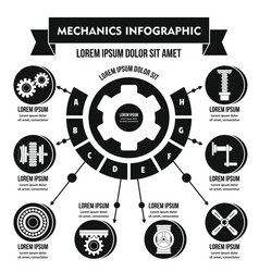 Mechanics infographic concept simple style vector