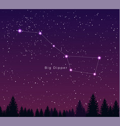 Night sky with big dipper constellation vector