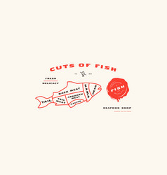 Stock fish cuts diagram in thin line style vector