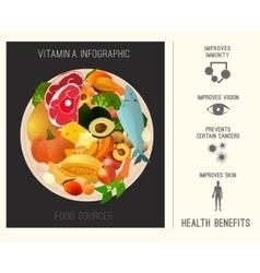 Vitamin A Image vector image