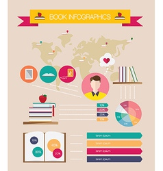 Set of books infographic vector image