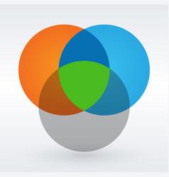 Venn diagram flat style color infographics vector
