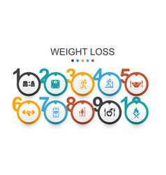 Weight loss infographic design template body scale vector