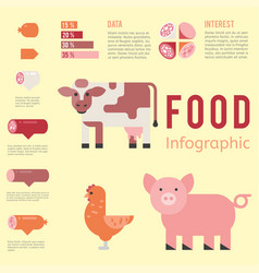 meat production infographic vector image