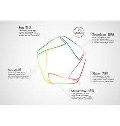 5S method infographic consists of lines vector image vector image