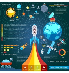 Space And Astronomy Infographics vector image