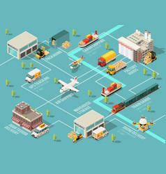 isometric logistics infographic flowchart vector image