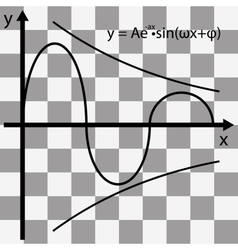 Mathematical function graph on a transparent vector