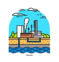 osmotic power plant blue energy salinity vector image
