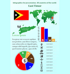 east timor infographics for presentation all vector image vector image