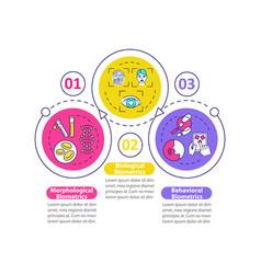 Biometrics types infographic template vector