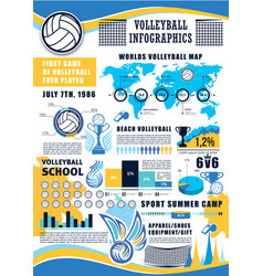 Volleyball sport tournament infographic diagrams vector