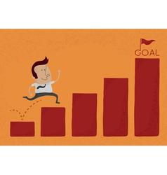 Graph Goal vector