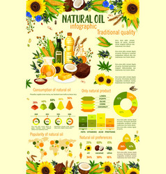 Natural oil infographic plants and graphics vector