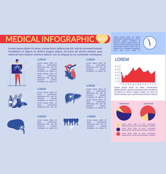 medical exam infographic set with human organs vector image