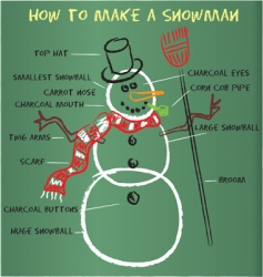 how to make a snowman vector image